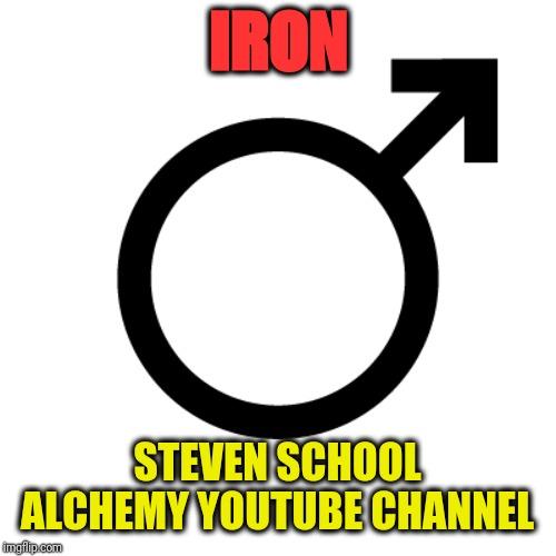 Symbol for iron